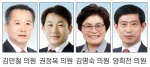 """""""2030삼척비전 용역 지역여건 반영돼야"""""""