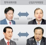 한국당, 현역의원-신임 조직위원장 구도 '눈길'