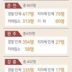 """공포 넘어 인명피해 우려, 여성노숙인 """"잠금장치 2,3번 확인"""""""