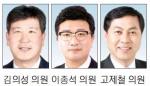 """""""내년 도민체전 양양 첫 개최 지원 만전"""""""
