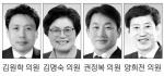 """""""용화·장호 공공하수처리시설 조속 추진"""""""