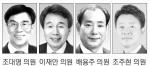 """""""관광명소 홍보 SNS 서포터즈 역할 강화"""""""