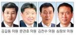 """""""수요자 선호 평생학습프로그램 개설"""""""