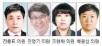"""""""신동 새비재 공사 도로확장 검토"""""""