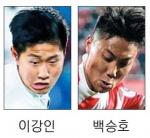 축구 유망주 이강인·백승호 라리가도 인정
