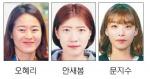 춘천시태권도선수단, 국가대표선발전 출전