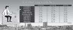 원주혁신도시 공공기관 평균연봉 6602만원
