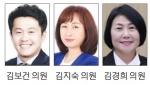 """""""주민참여 예산제 관련교육 실시"""""""