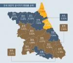 땅값 상승률 1위 고성, 남북관계 개선 등 기대심리 반영