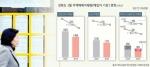 '외지인 거래 31% 감소' 1월 주택매매 5년 만에 최저