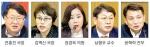 """""""시 정체성-레고랜드 접목 차별화된 관광체계 구축"""""""