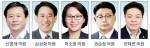 """""""경북·경남 동해안권 SOC 확충에도 강원도 구경만"""""""