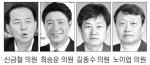 """""""내수면 연구센터 화천유치 방안 강구"""""""