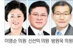 """""""영랑근린공원 조성 공감대 형성"""""""