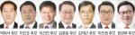 현 조합장 불출마 원주농협 7파전 격전지