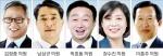 """""""양양경찰서·교육지원청 신설 시급"""""""