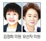 """""""게이트볼장 자동심장충격기 우선 설치를"""""""