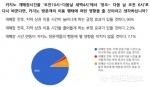폐광지역 상인,강원랜드 카지노 영업시간 변경 시급