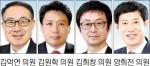 """""""초당저수지-맹방 연계 관광센터 필요"""""""