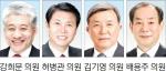 """[의회중계석]""""강릉 1조원 예산시대 세부계획·재원파악 미흡"""""""
