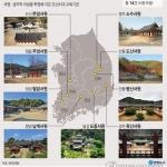 한국의 서원 9곳, 세계유산 등재 확실시