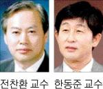 강원도립대 총장 후보 전찬환·한동준 교수 추천