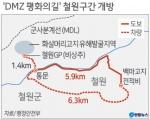 철원 'DMZ 평화의 길' 내달 민간 개방