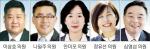"""""""6년 남은 폐특법 시한, 폐광지 소멸 막을 시간도 6년"""""""