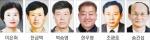 정선 향토민상 대상 수상자 6인 최종선정