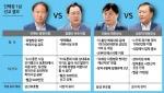 단체장 '선거법 위반' 선고 결과 희비