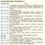 """""""호국영웅 기리고 평화통일 염원하며 달려요"""""""