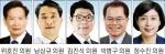 """""""수소가스 안전관리법령 제정 시급"""""""