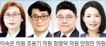 """[의회중계석]""""폐철로 개발 봉산·학성동 주민의견 반영"""""""