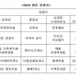 춘천 남이섬·전주 한옥마을 등 24곳 '열린 관광지' 선정
