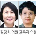 """""""춘천 관문에 위치한 교도소 이전해야"""""""