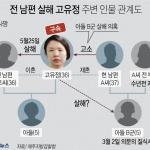 경찰, '의붓아들 의문사' 관련 고유정·현 남편 19일 대질조사