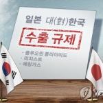 日주장 '중재위' 시한 만료…출구 없는 한일갈등 증폭 기로