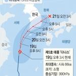 태풍 '다나스' 20일 남부 내륙 관통…중대본 3단계 가동