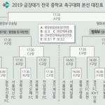 24개팀, 트로피 향한 단판승부 돌입