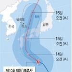 태풍 '크로사' 광복절에 일본 관통할 듯…동해안 15∼16일 영향