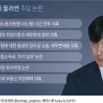 """'조국 의혹' 정면충돌…""""무차별 인신공격회"""" vs """"비리선물세트"""""""