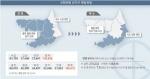 속초·고성·양양 선거구 분리땐 내년 총선판도 '요동'
