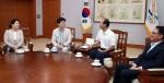 여선웅 청와대 청년소통정책관 최 지사 면담