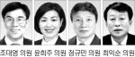 """[의회 중계석] """"지역농산물 수출 경쟁력 강화 필요"""""""