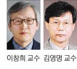 강원대 이창희·김영명 교수 '연구석좌교수' 선정