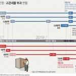 미중, 오늘부터 추가관세…깊어진 갈등에 '9월 무역협상' 난기류
