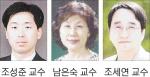 강원대 주요 보직교수 인사