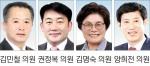 """[의회 중계석] """"희망통장 사업 관련 홍보책 강화해야"""""""
