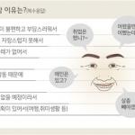 """가족 호칭 '불만'  명절 잔소리 '불편'… """"올해는 바꿉시다"""""""