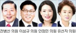 """[의회 중계석] """"정규직 전환 공무직직원 처우개선 관심"""""""